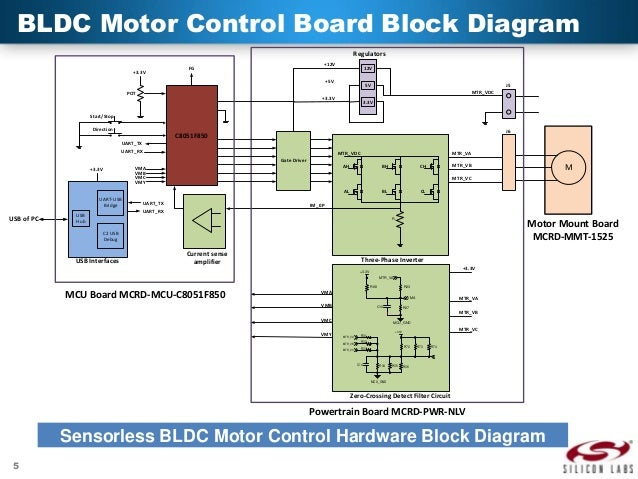 bldc motor controller circuit diagram bldc image bldc motor control reference design press presentation on bldc motor controller circuit diagram