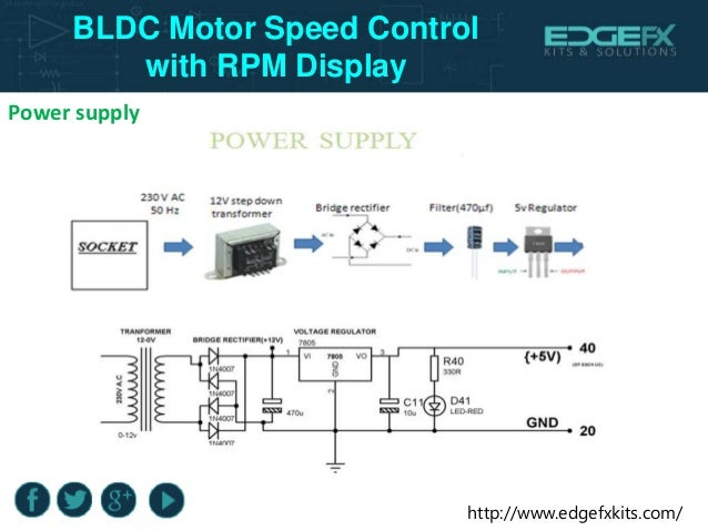 BLDC Motor Speed Control With RPM Display