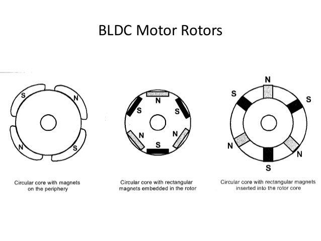 bldc motors ppt
