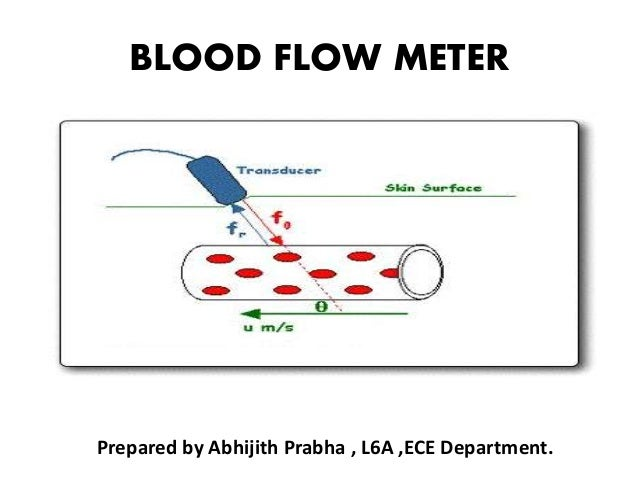 Blood flow measurement ccuart Images