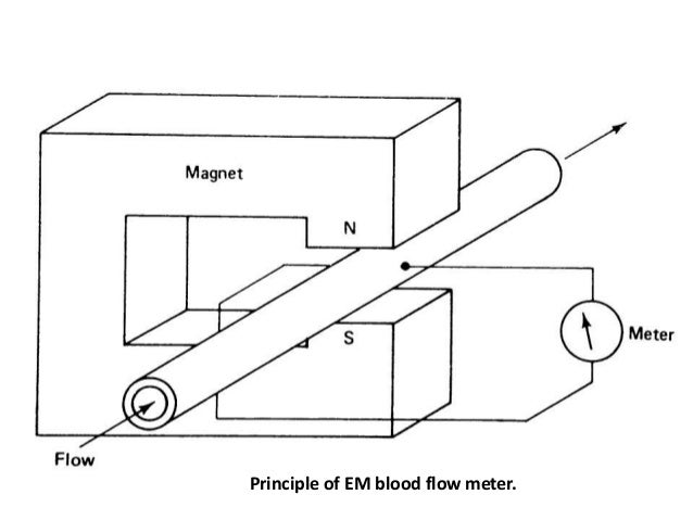 blood flow measurement