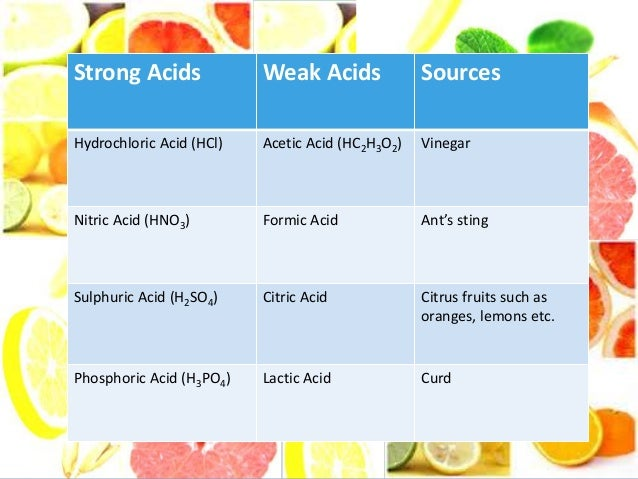 neutralizing acids and bases essay In chemistry, neutralization or neutralisation (see spelling differences), is a chemical reaction in which an acid and a base react quantitatively with each other.
