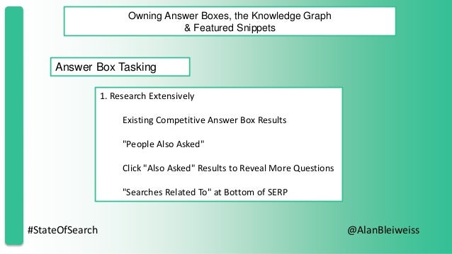 #StateOfSearch @AlanBleiweiss Owning Answer Boxes, the Knowledge Graph & Featured Snippets Answer Box Tasking 1. Research ...