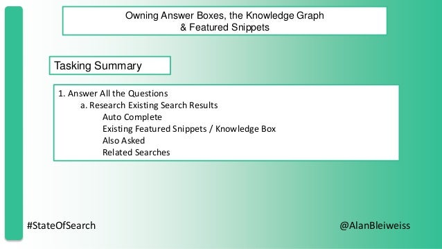 #StateOfSearch @AlanBleiweiss Owning Answer Boxes, the Knowledge Graph & Featured Snippets Tasking Summary 1. Answer All t...