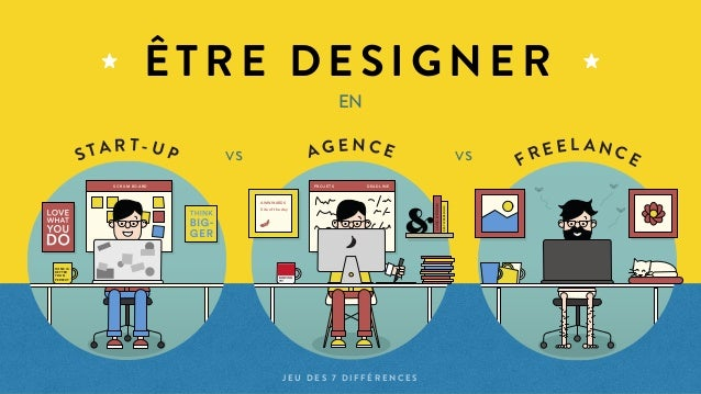 ÊTRE DESIGNER vs vs DONE IS BETTER THAN PERFECT S C R U M B OA R D P R O J E T S D E A D L I N E LOGODESIGNLOGODESIGN BEST...
