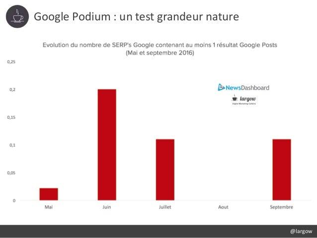 Google Podium : un test grandeur nature @largow
