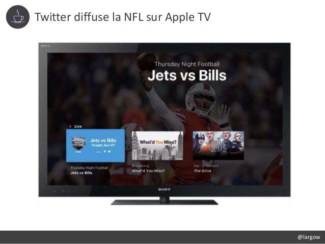 Twitter diffuse la NFL sur Apple TV @largow