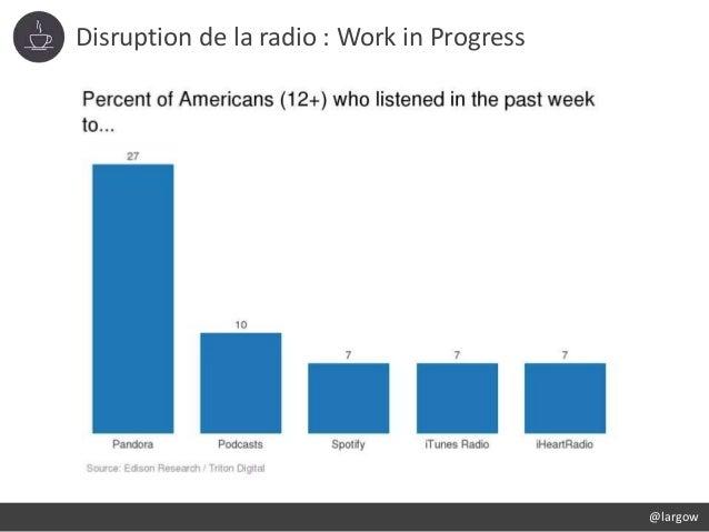Disruption de la radio : Work in Progress @largow