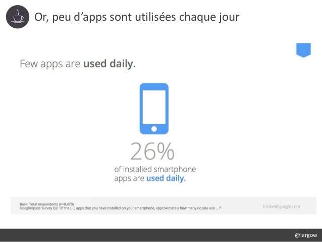 Or, peu d'apps sont utilisées chaque jour @largow