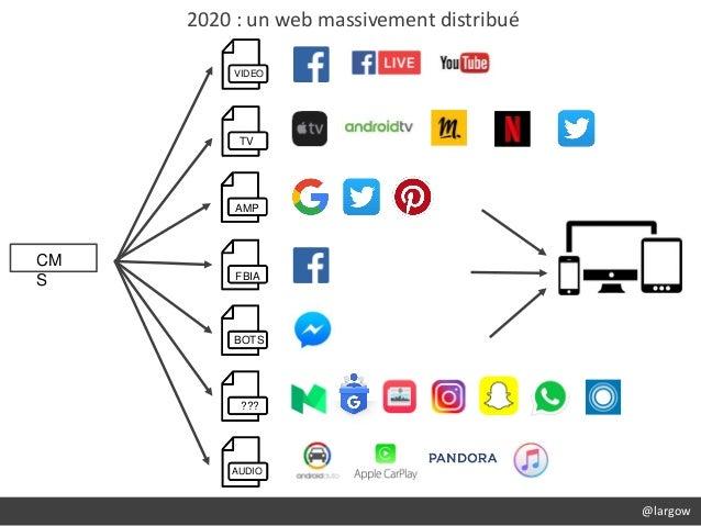 2020 : un web massivement distribué @largow CM S VIDEO AMP FBIA ??? AUDIO TV BOTS