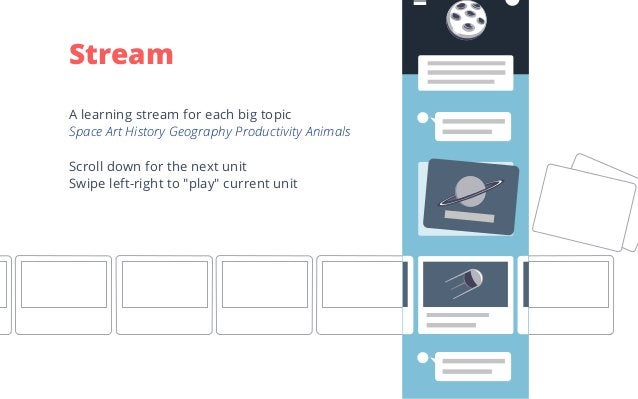 A learning stream for each big topic Space Art History Geography Productivity Animals Scroll down for the next unit Swipe ...