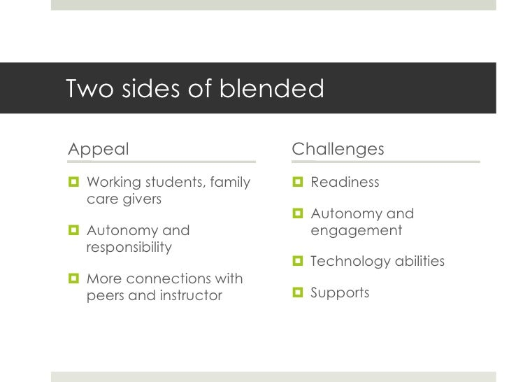 Two sides of blendedAppeal                       Challenges Working students, family    Readiness  care givers          ...