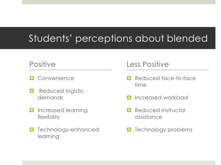 """Students"""" perceptions about blendedPositive                Less Positive Convenience            Reduced face-to-face    ..."""