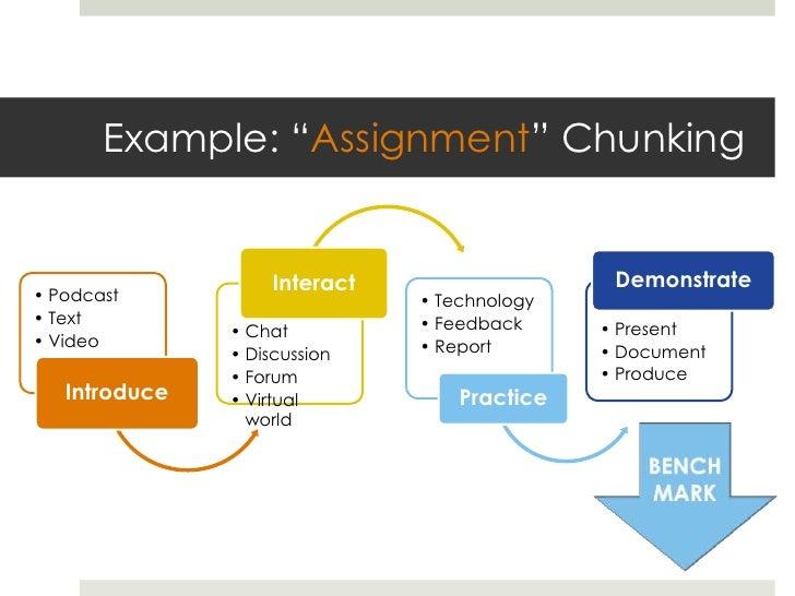 Learning DesignFrameworks         Strategies Case-based        Deep discussion? Scenario-based    Self-assessment? Ro...