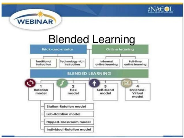 Blended learning. What is it Really?
