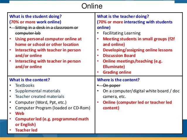 blended learning        teacher