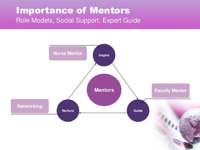 the role of the mentor in Role / occupation learning mentor (lm) duration minimum 12 months mentoring is - and has been for centuries - the foundation of vocational training and apprenticeships, yet this standard.