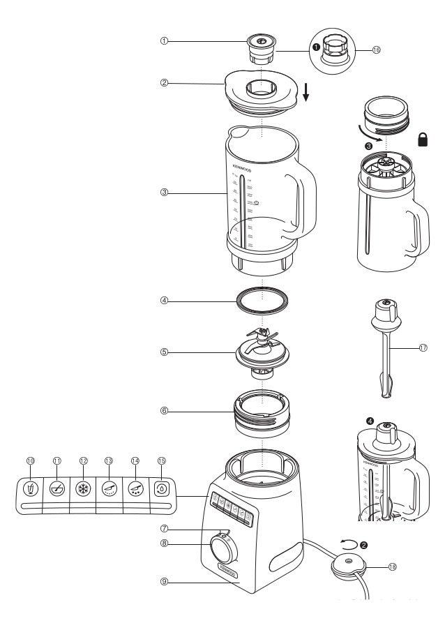 kenwood smoothie pro instructions