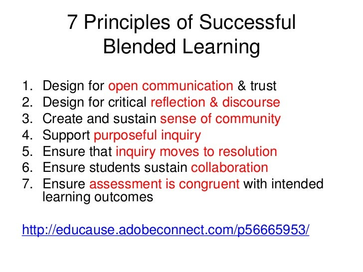 blended learning research Usir is a digital collection of the research output of the university of salford  to  teaching and leaning, the so called hybrid or blended learning (rogers, 2001.