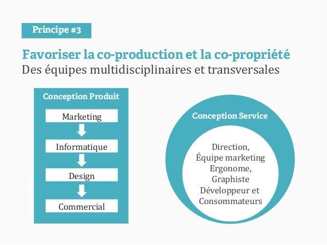 Ethnographie  Comportements et désirs  Cross-département  Modélisation  Idéation et prototypage  Champ des possible  Nouve...