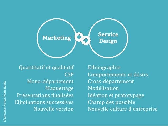 [Blend Web Mix 2014] Le service design comme modèle de conception : énième méthode UX ou véritable révolution ?