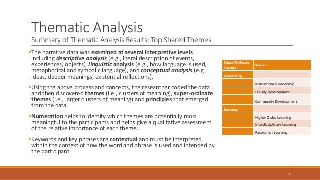 dissertation using thematic analysis Learn about data analysis techniques and how they affect your replication-based dissertation.