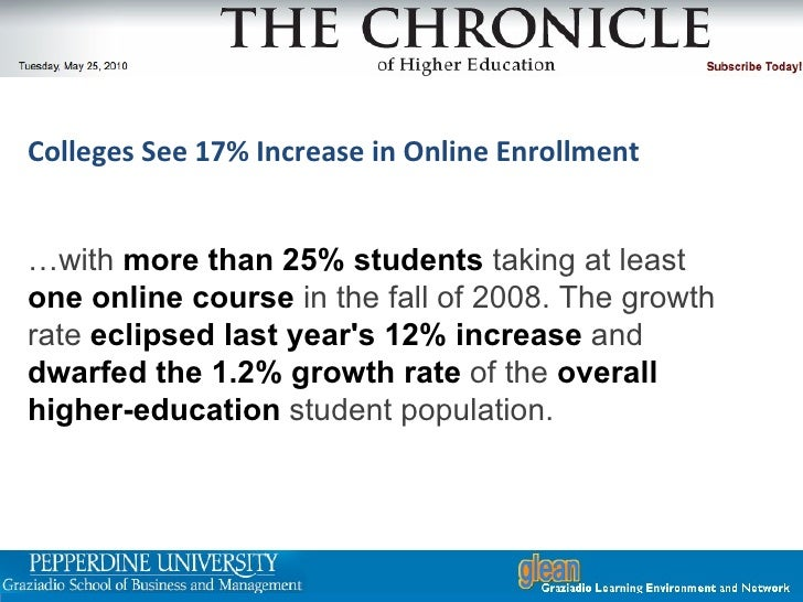 … with  more than 25% students  taking at least  one online course  in the fall of 2008. The growth rate  eclipsed last ye...