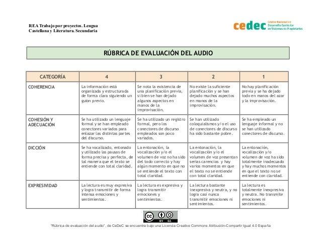 REA Trabajo por proyectos. Lengua Castellana y Literatura. Secundaria RÚBRICA DE EVALUACIÓN DEL AUDIO CATEGORÍA 4 3 2 1 CO...