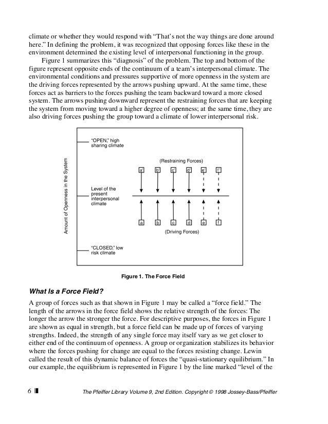 Force feildanalysis Slide 2