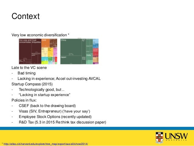 What Are Accelerators What Impact Do They Have Unsw Amp Diis