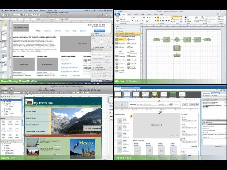 OmniGroup OmniGraffle   Microsoft Visio     Axure RP                ProtoShare