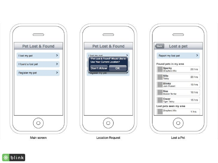 Creating The Mobile     Experience