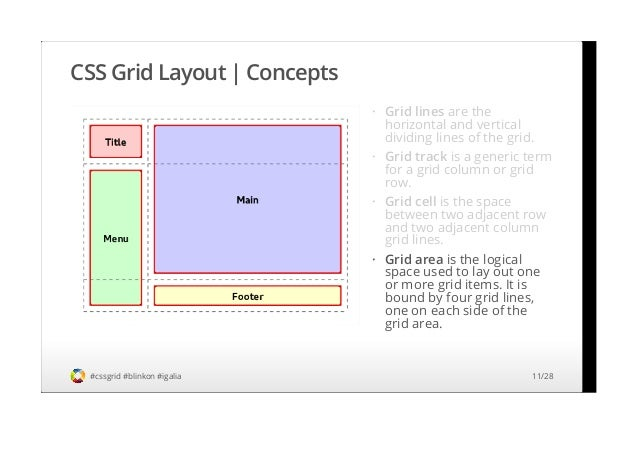 css grid layout specification overview implementation status and ro. Black Bedroom Furniture Sets. Home Design Ideas