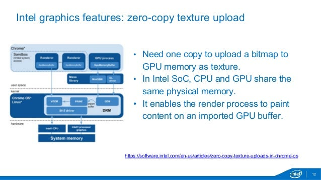 Accelerate graphics performance with ozone-gbm on Intel