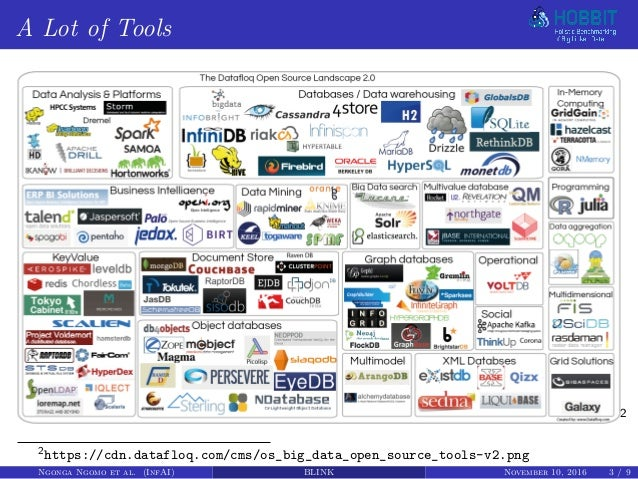 Benchmarking Linked Data Introductory Remarks Slide 3