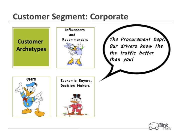 Customer Segment: Corporate                      Influencers                       and Customer        Recommender...