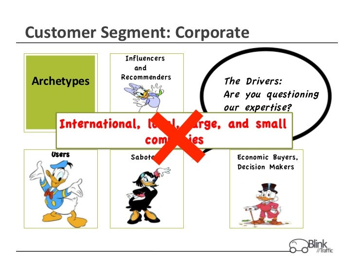 Customer Segment: Corporate                   Influencers                    and Archetypes              Recommend...