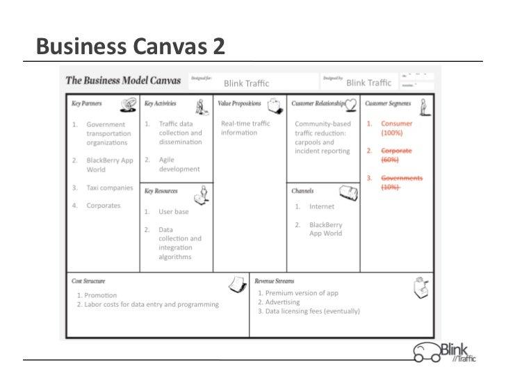 Business Canvas 2