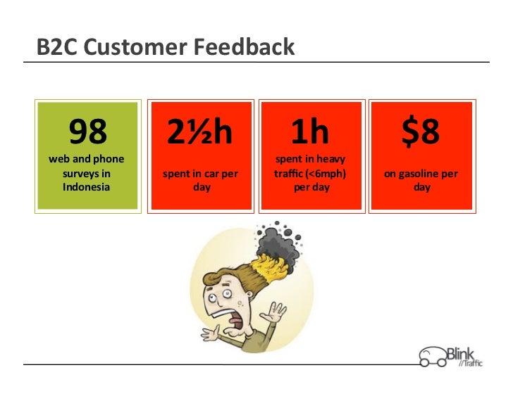 B2C Customer Feedback       98                 2½h                              1h                       $8   ...