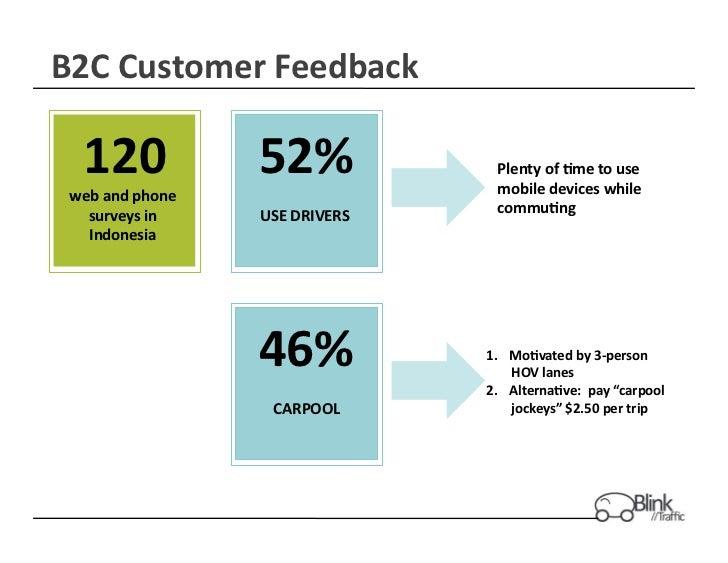 B2C Customer Feedback    120                  52%                 Plenty of $me to use                ...