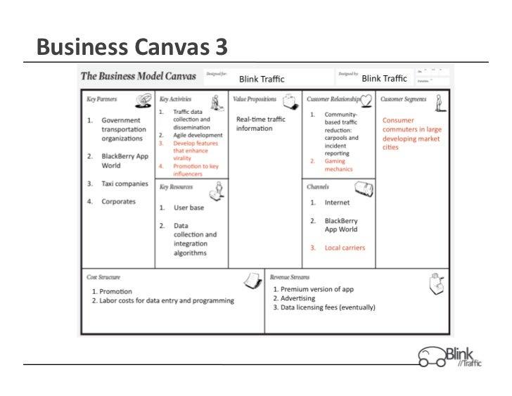 Business Canvas 3