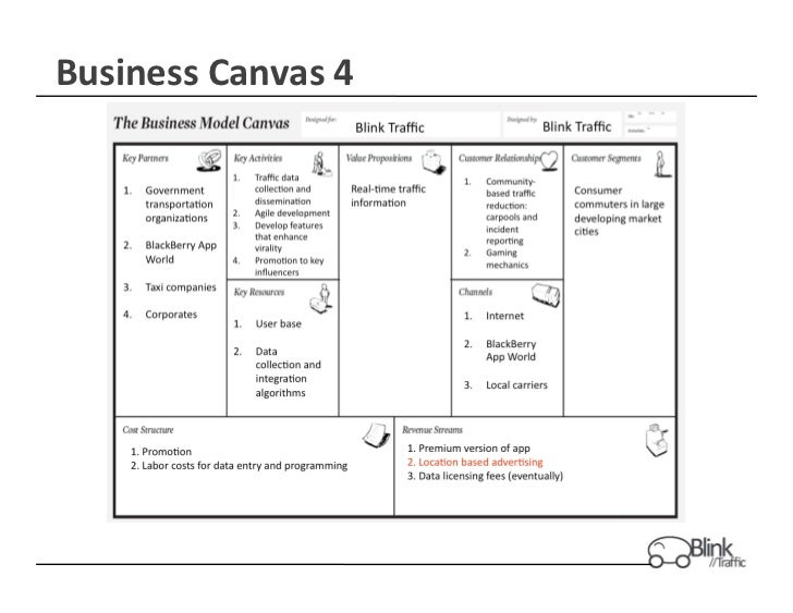 Business	  Canvas	  4