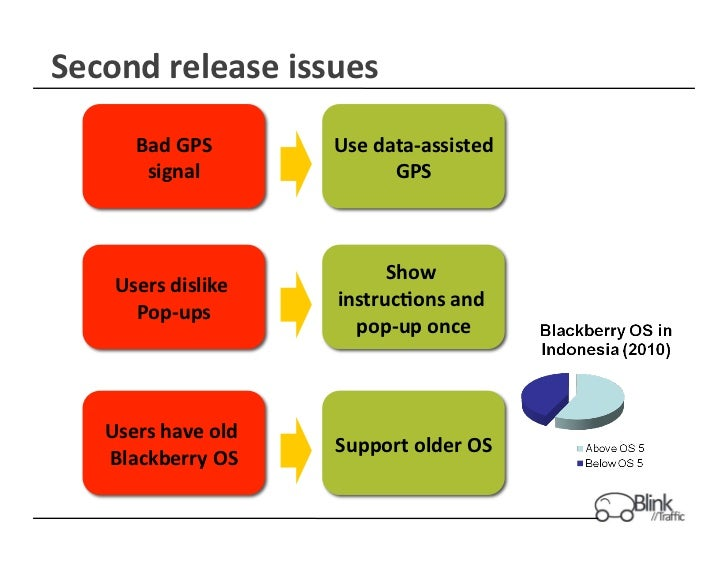 Second	  release	  issues	           Bad	  GPS   	       Use	  data-­‐assisted	            signal 	                     GP...