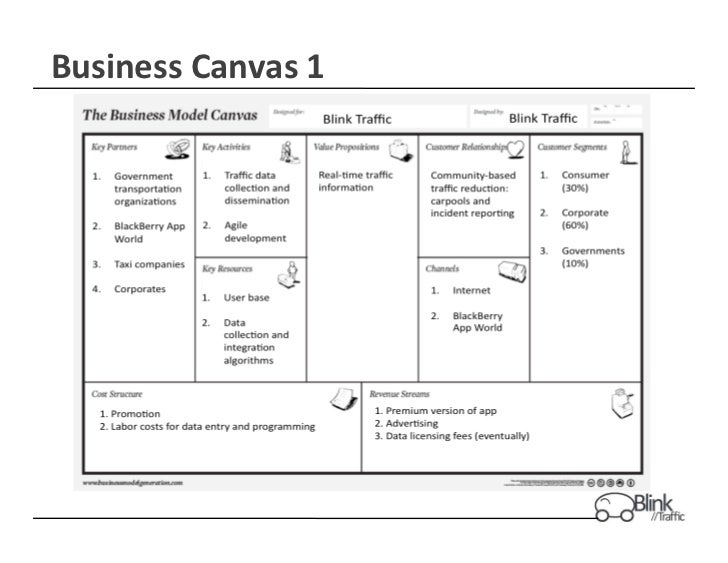 Business	  Canvas	  1