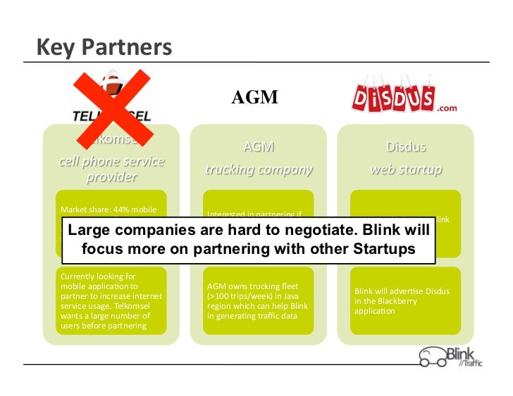 Key Partners                                                         AGM   Market share: 44% mobile          ...