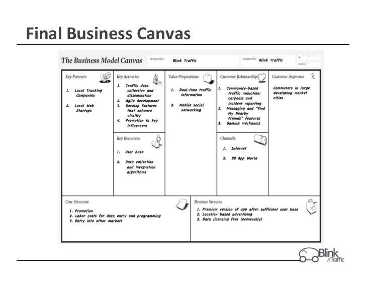 Final Business Canvas