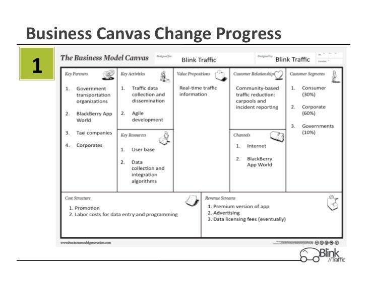 Business Canvas Change Progress   1