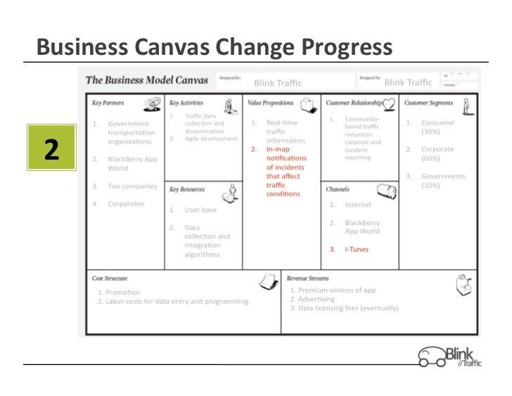 Business Canvas Change Progress   2