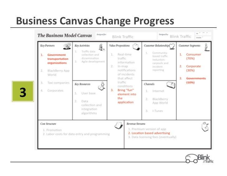 Business Canvas Change Progress   3