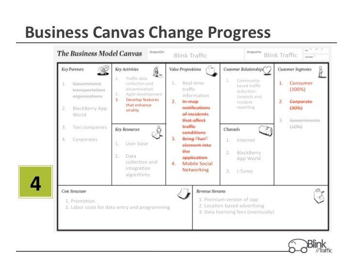 Business Canvas Change Progress   4